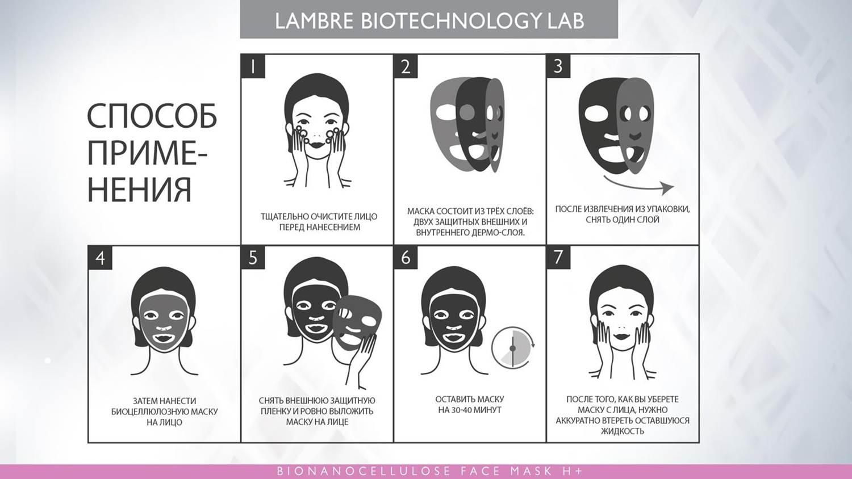bionanocellulose mask lambre