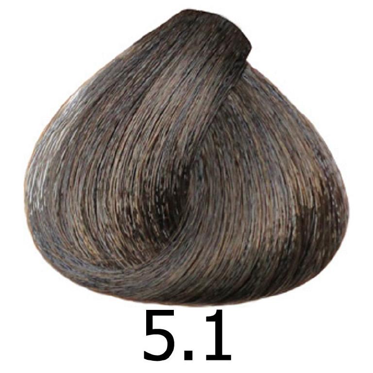 sinergy 5.1