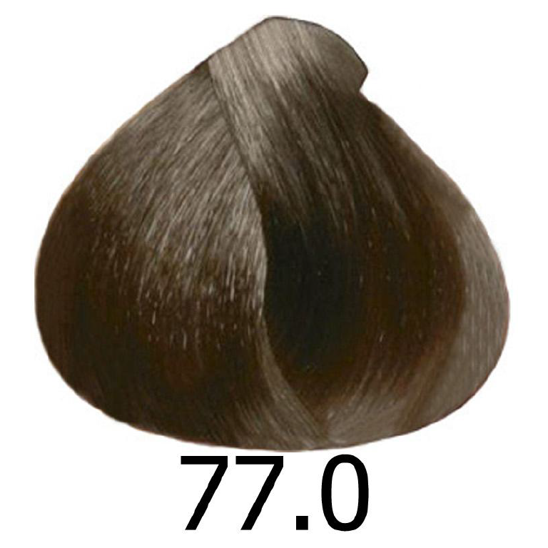 sinergy 77.0