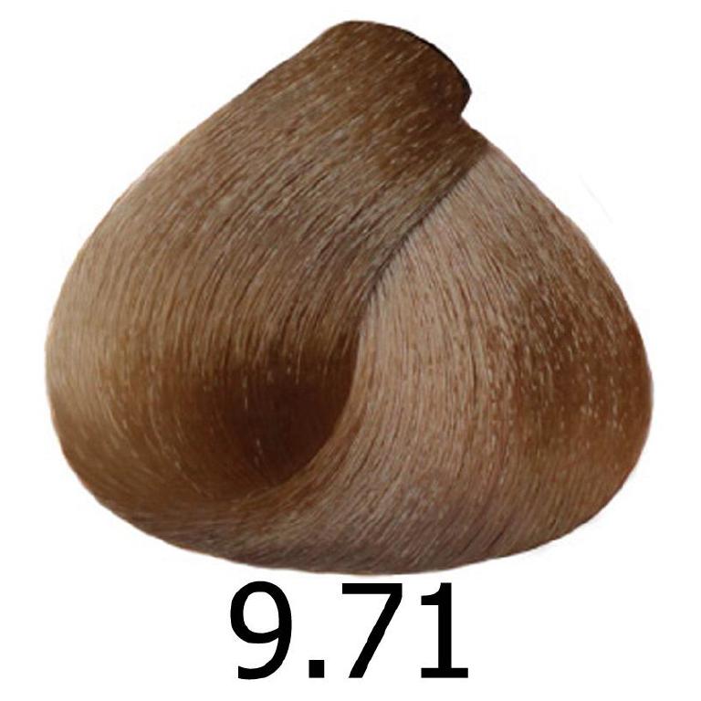 sinergy 9.71